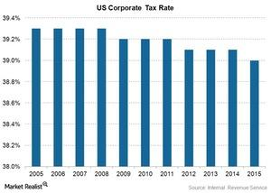 uploads/2015/10/US-corporate-tax-rate1.jpg