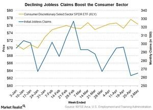 uploads///jobless claims
