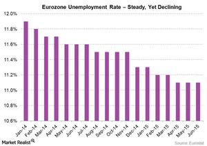 uploads/2015/08/Eurozone-unemployment1.jpg