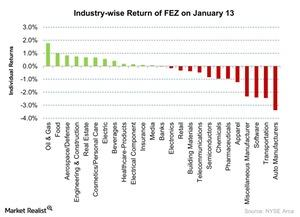 uploads/2016/01/Industry-wise-Return-of-FEZ-on-January-13-2016-01-141.jpg