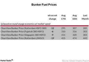 uploads/2017/09/BUnker-Fuel-Prices_Week-33-1.jpg