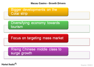 uploads/2015/07/growth-drivers1.png