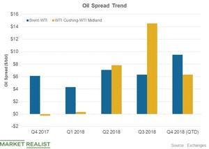 uploads/2018/12/Oil-spread-2-1.jpg