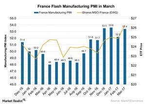 uploads/2017/03/France-Flash-Manufacturing-PMI-in-March-2017-03-27-1.jpg