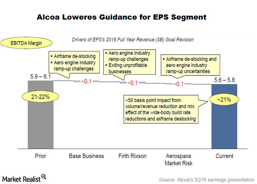 uploads///part  eps guidance