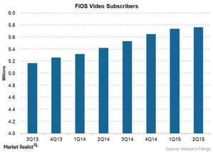 uploads/2015/09/tel-vz-fios-VIDEO-sub1.jpg