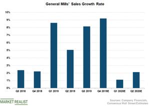 uploads/2019/03/GIS-Sales-2-1.png