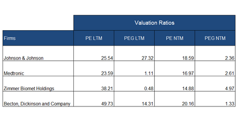 uploads/2018/01/valuation-2.png