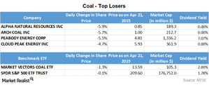 uploads/2015/04/Part-2-coal-losers1.png