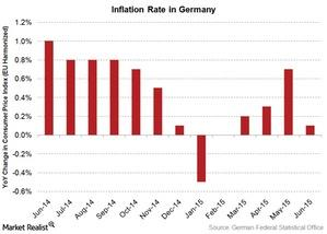 uploads///germany inflation rate