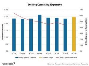 uploads/2015/11/Drilling-Exp1.jpg