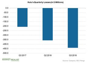 uploads/2019/01/hulu-losses-1.png