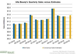 uploads/2018/11/ULTA-Q3-Sales-1.png