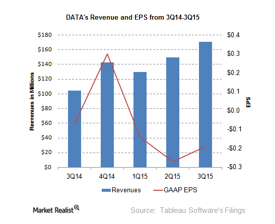 uploads///DATA Revenues
