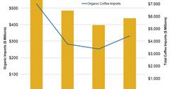 uploads///Organic Coffee Imports