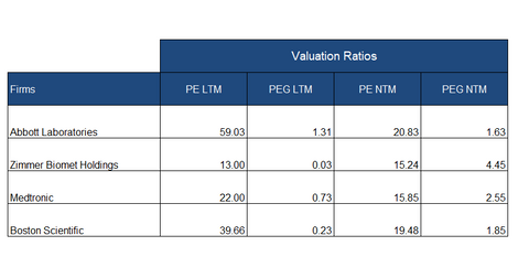 uploads/2018/03/valuation.png