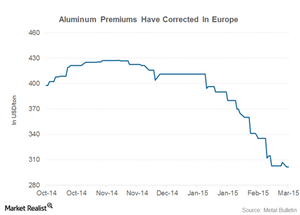 uploads/2015/03/europe-premiums1.png