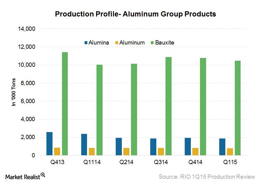 uploads///Aluminum
