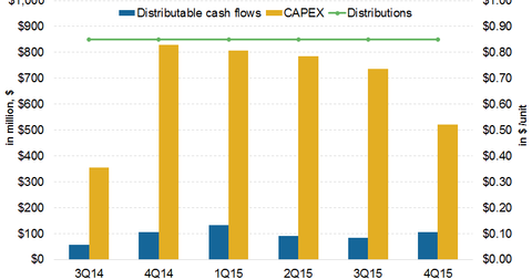 uploads/2016/06/cash-flow-measures-1.png