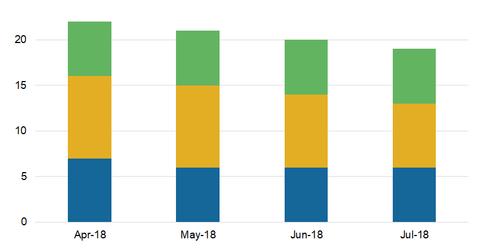 uploads/2018/07/Rating.png