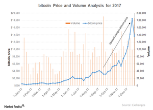 uploads/2018/01/bitcoin-2812-1.png