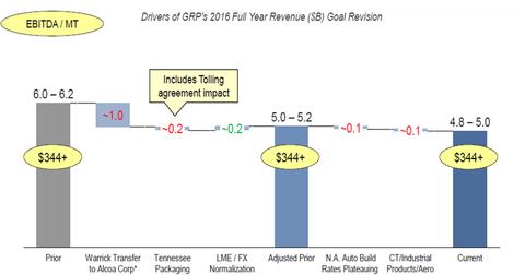 uploads/2016/10/part-6-revenue-goal-1.png
