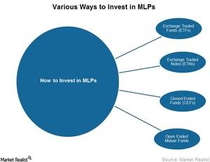 uploads/2015/04/Various-ways-to-invest-in-MLPs1.jpg
