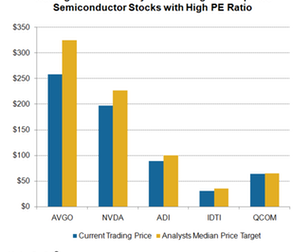 uploads/2017/12/A13_Semiconductors_top-4-Stocks-overall-ranking-1.png