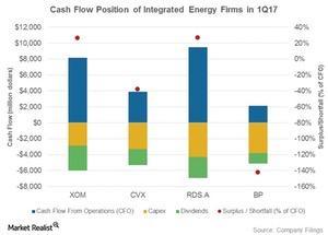 uploads/2017/05/Cash-flow-1.jpg