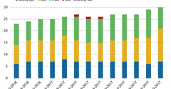 uploads///Analysts Rating