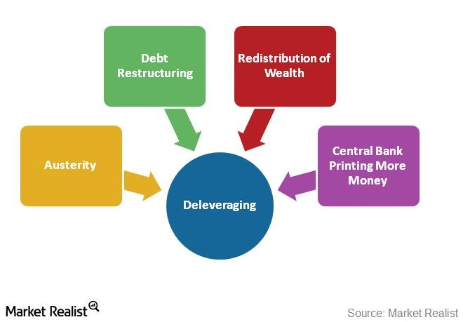 4 Ways an Economy Can Deleverage: Ray Dalio Explains