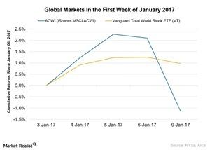 uploads/2017/01/Global-Markets-In-the-First-Week-of-January-2017-2017-01-11-1.jpg