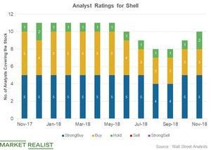 uploads/2018/11/Analyst-ratings-2-1.jpg