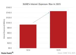 uploads/2015/08/Part-7-SUNE-Interest-Expenses1.png