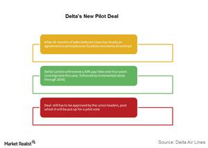 uploads///DAL new pilot deal