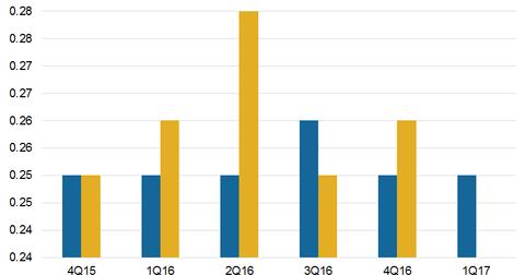 uploads/2016/10/Estimates-4.png