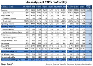 uploads/2015/01/P4-Profits1.png
