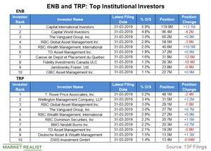 uploads/2019/05/institutional-investors-2-1.jpg