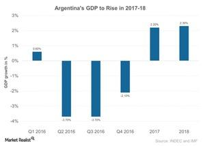 uploads/2017/04/Argentinas-GDP-to-Rise-in-2017-18-2017-04-27-1.jpg