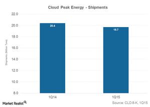 uploads/2015/05/part-1-shipmentas1.png
