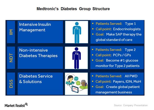 uploads///diabetes group