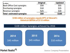 uploads///SCI_Stewart Synergies