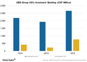 uploads/2015/05/Investment-banking1.png