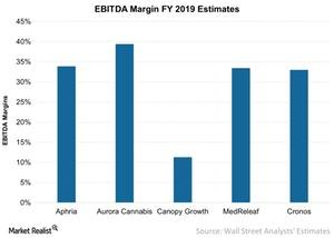 uploads/2018/02/EBITDA-Margin-FY-2019-Estimates-2018-02-14-1.jpg