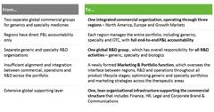 uploads///new organizational structure