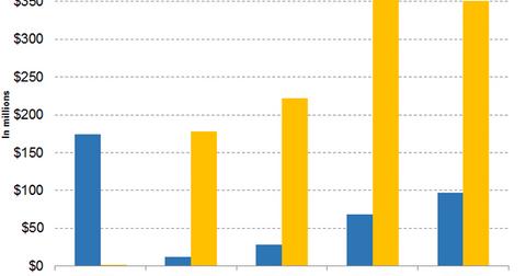 uploads/2019/03/Graph-2-7-1.png