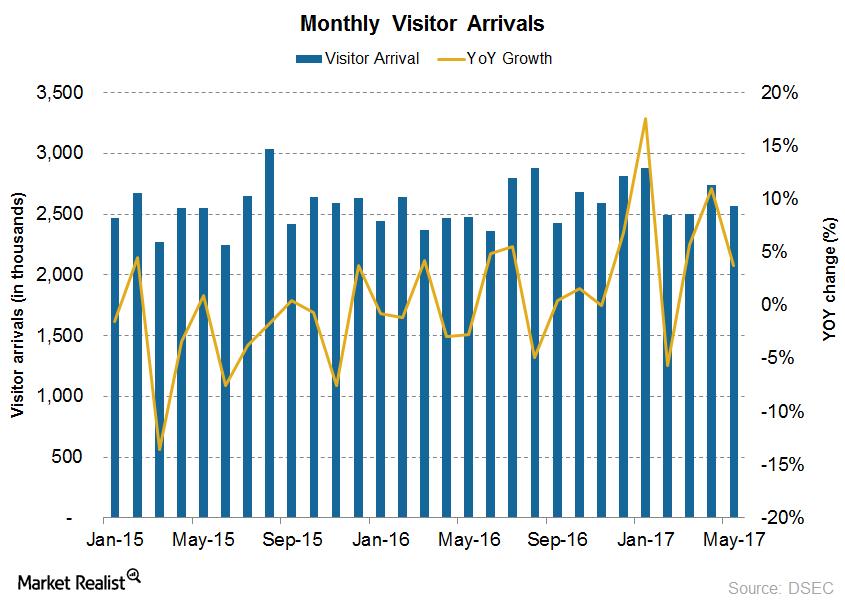 uploads///Visitor