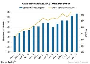 uploads///Germany Manufacturing PMI in December