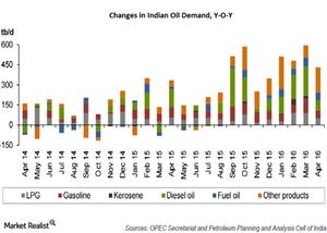 uploads/2016/06/India-demand-3-1.png