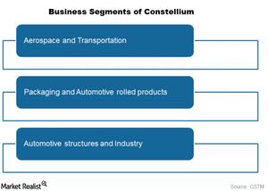 uploads/2015/03/business-segments21.png